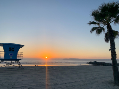 Coronado Beach Sunset